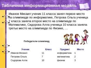 Иванов Михаил ученик 11 класса занял первое место на олимпиаде по информатике
