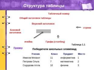 Структура таблицы Общий заголовок таблицы Табличный номер строка Графа (столб