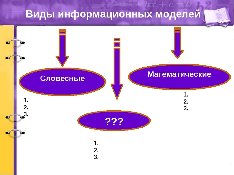 Словесные Математические ??? 1. 2. 3. 1. 2. 3. 1. 2. 3. Виды информационных м...
