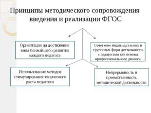 Принципы методического сопровождения введения и реализации ФГОС Ориентация на