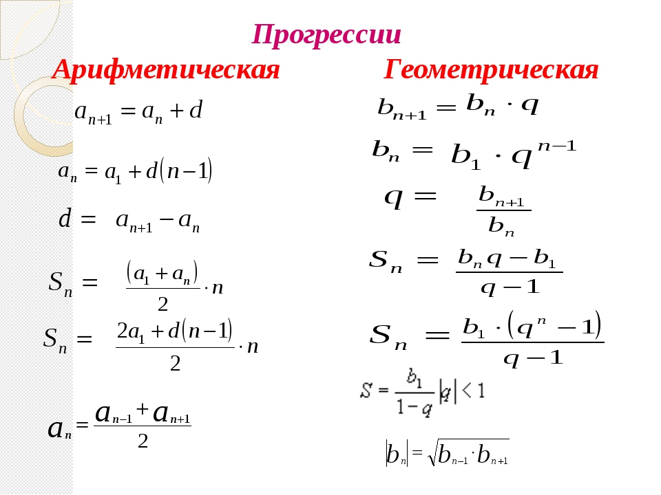 геометрическая прогрессия программа