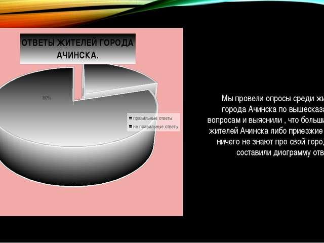 Мы провели опросы среди жителей города Ачинска по вышесказанным вопросам и в...