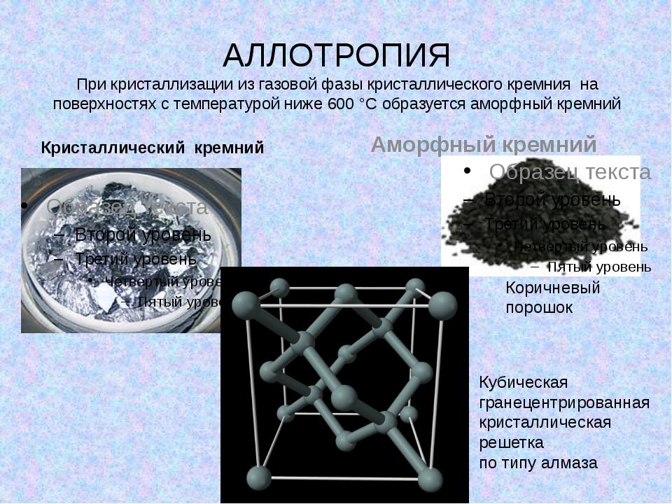 АЛЛОТРОПИЯ При кристаллизации из газовой фазы кристаллического кремния на пов...