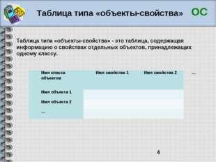 Таблица типа «объекты-свойства» ОС Таблица типа «объекты-свойства» - это табл