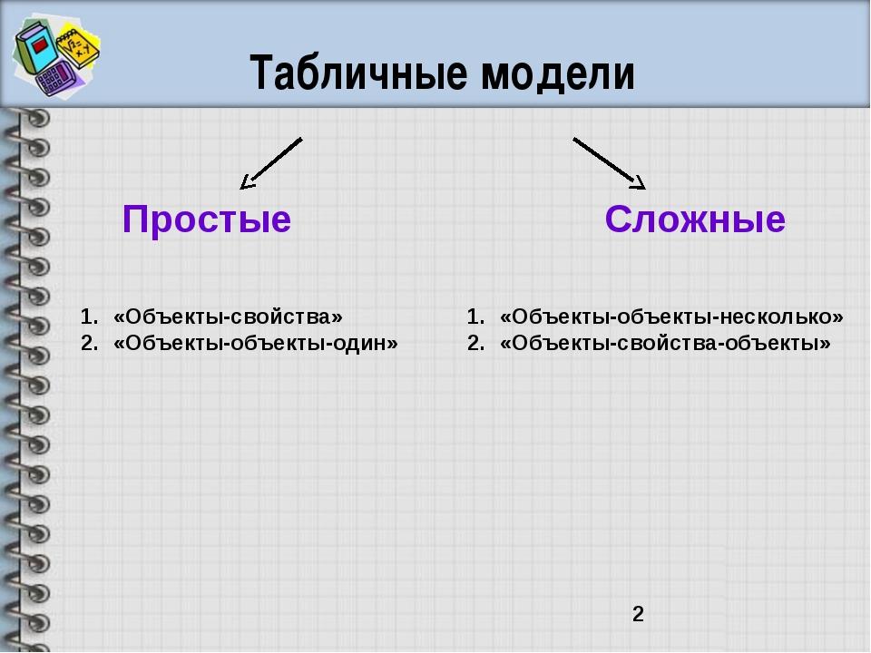 Табличные модели Простые Сложные «Объекты-свойства» «Объекты-объекты-один» «О...