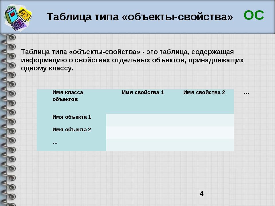 Таблица типа «объекты-свойства» ОС Таблица типа «объекты-свойства» - это табл...