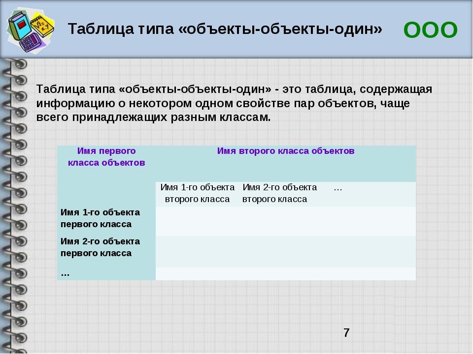 Таблица типа «объекты-объекты-один» ООО Таблица типа «объекты-объекты-один» -...