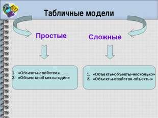 Табличные модели Простые Сложные «Объекты-свойства» «Объекты-объекты-один»
