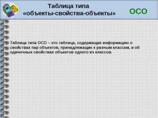 Таблица типа «объекты-свойства-объекты» Таблица типа ОСО – это таблица, содер
