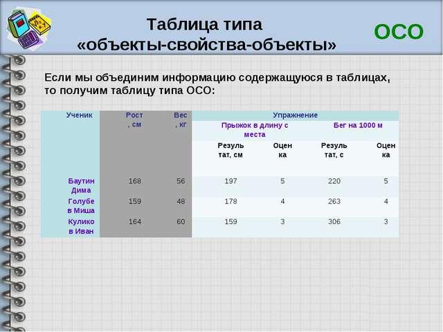 Таблица типа «объекты-свойства-объекты» ОСО Если мы объединим информацию соде...