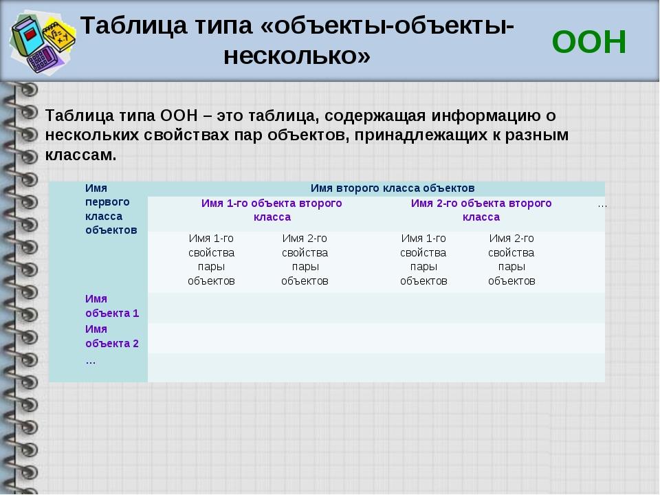 Таблица типа «объекты-объекты-несколько» ООН Таблица типа ООН – это таблица,...