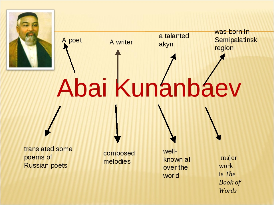 Abai Kunanbaev A poet A writer a talanted akyn translated some poems of Russ...