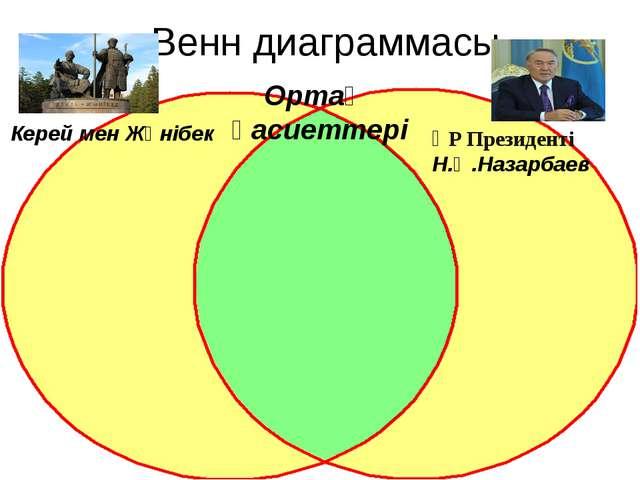 Венн диаграммасы Керей мен Жәнібек ҚР Президенті Н.Ә.Назарбаев Ортақ қасиеттері