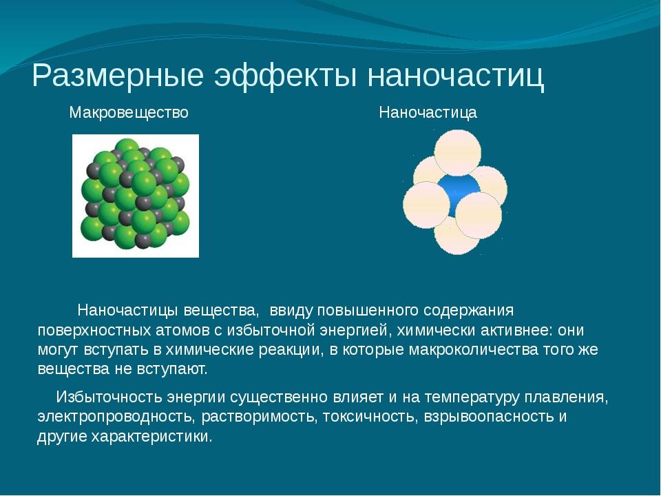 Размерные эффекты наночастиц Макровещество Наночастица Наночастицы вещества,...