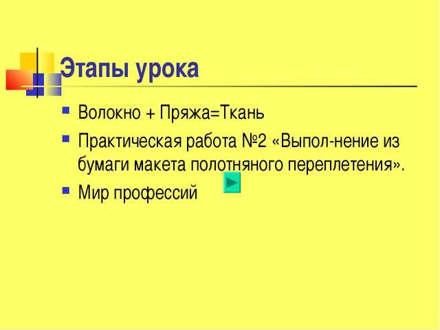 Этапы урока Волокно + Пряжа=Ткань Практическая работа №2 «Выпол-нение из бума...