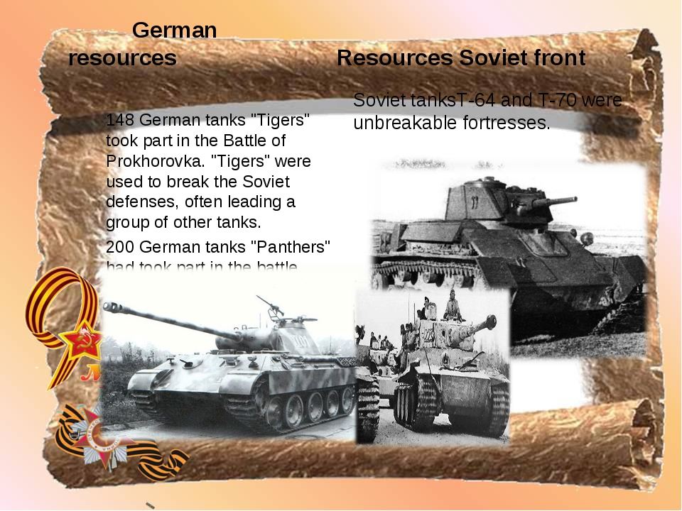 """German resources 148 German tanks """"Tigers"""" took part in the Battle of Prokho..."""