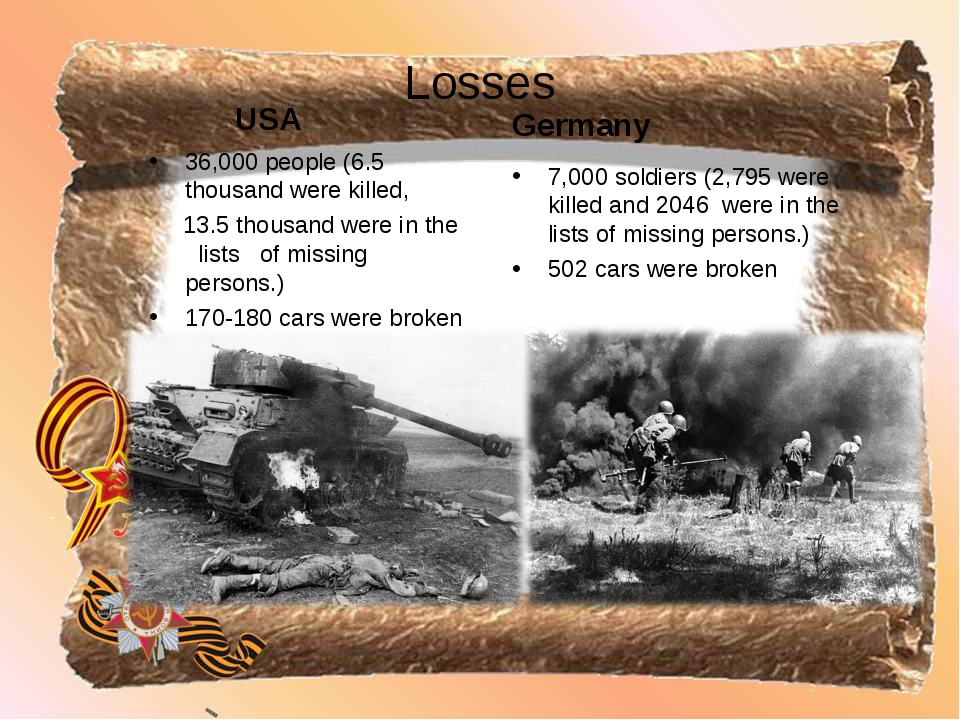 Losses USA 36,000 people (6.5 thousand were killed, 13.5 thousand were in the...