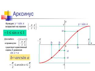 Арксинус а b y=sin x Функция y=sin x возрастает на отрезке Для любого в проме