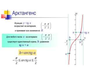Арктангенс y=tg x а b а b Функция y=tg x возрастает на интервале Для любого ч