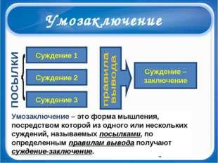 Умозаключение Суждение 1 Суждение 2 Суждение – заключение Суждение 3 Умозаклю