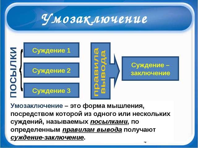 Умозаключение Суждение 1 Суждение 2 Суждение – заключение Суждение 3 Умозаклю...