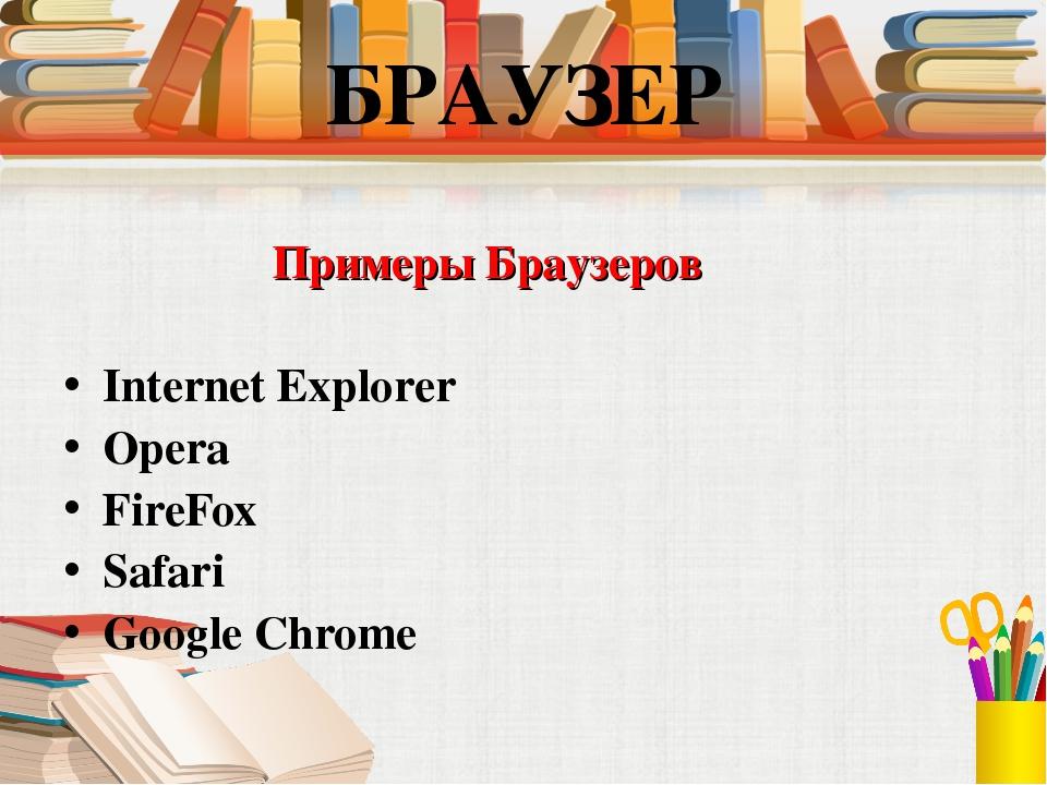 Примеры Браузеров Internet Explorer Opera FireFox Safari Google Chrome