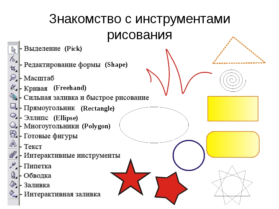 графики инструментами знакомство с векторной
