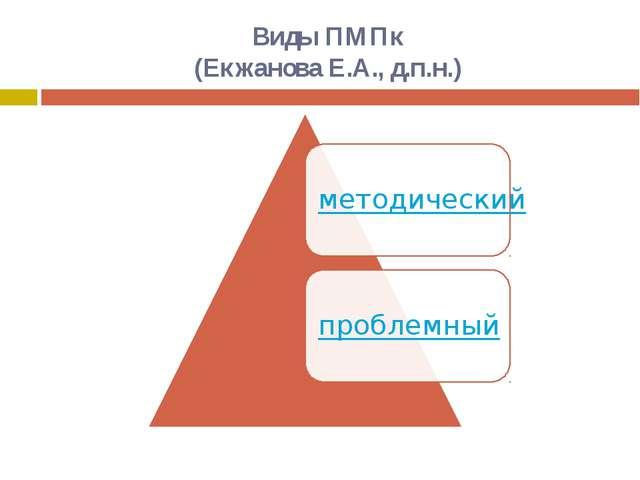 Виды ПМПк (Екжанова Е.А., д.п.н.)