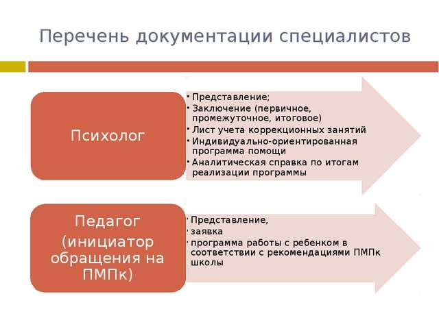 Перечень документации специалистов