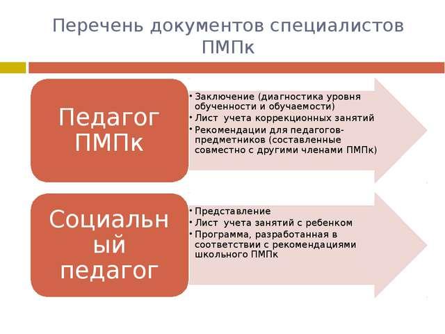 Перечень документов специалистов ПМПк