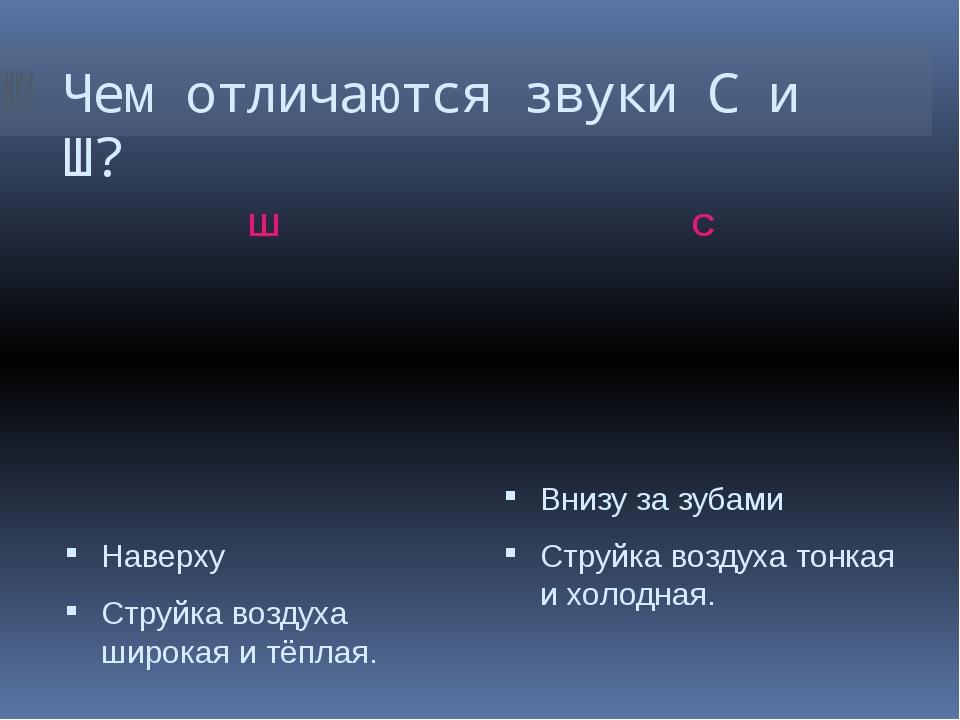 Чем отличаются звуки С и Ш? Ш С Наверху Струйка воздуха широкая и тёплая. Вни...