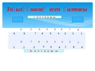 Тоғызқұмалақ есеп қалтасы 8 1 2 3 4 5 6 7 8 7 6 5 4 3 2 1 Б а с т а у ш ы Қ о
