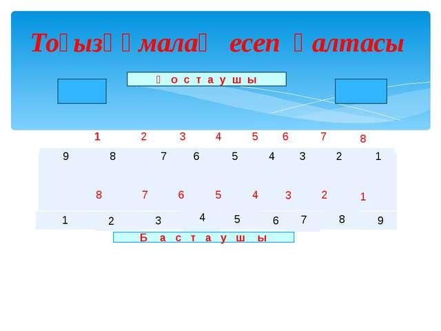 Тоғызқұмалақ есеп қалтасы 8 1 2 3 4 5 6 7 8 7 6 5 4 3 2 1 Б а с т а у ш ы Қ о...