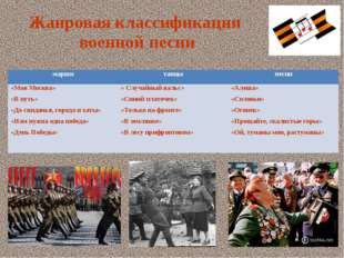 Жанровая классификация военной песни марши танцы песни «Моя Москва» «В путь»