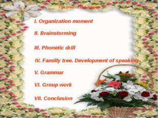 The plan of the lesson I. Organization moment II. Brainstorming III. Phonetic