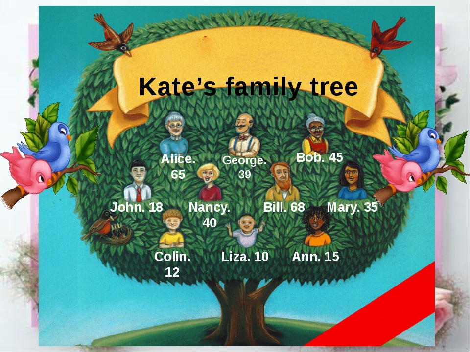 Kate's family tree Bill. 68 Alice. 65 Bob. 45 Nancy. 40 George. 39 Colin. 12...