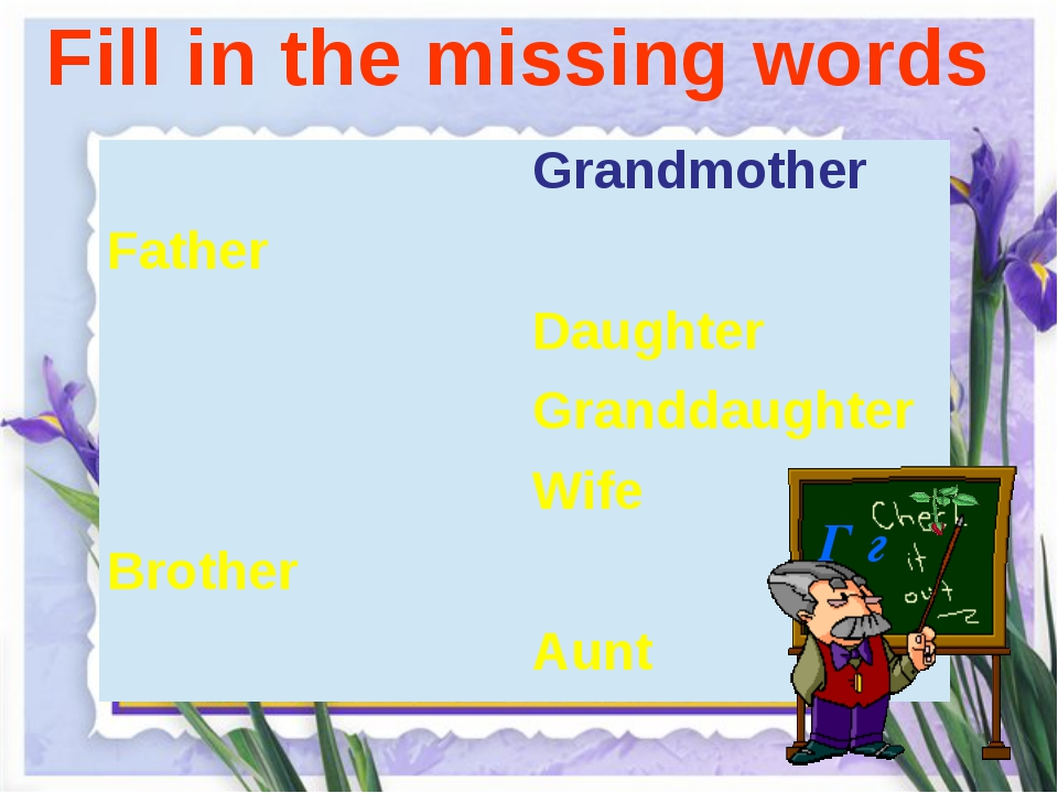 Fill in the missing words Г г Grandmother Father Daughter Granddaughter Wife...