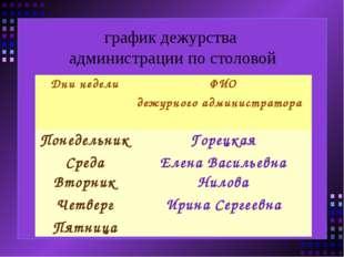 график дежурства администрации по столовой Дни недели ФИО дежурного админист