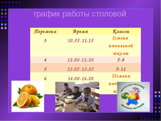 график работы столовой Перемена Время Классы 3 10.55-11.15 Iсмена начальной ш...