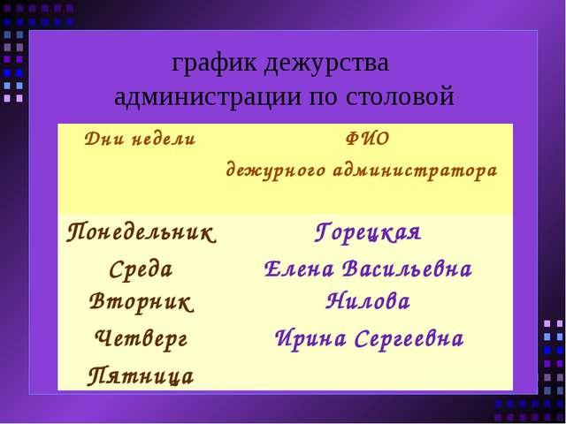 график дежурства администрации по столовой Дни недели ФИО дежурного админист...