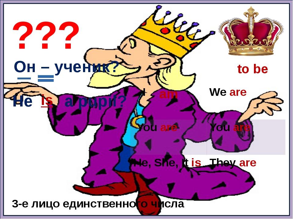 to be ? ? ? Он – ученик? am a pupil He is ? 3-е лицо единственного числа I W...