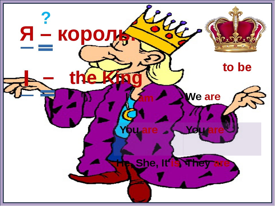 to be Я – король. ? I – the King am I Weare Youare Youare He, She, Itis They...
