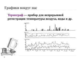 Графики вокруг нас Термограф — прибор для непрерывной регистрации температуры