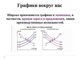 Графики вокруг нас Широко применяются графики в экономике, в частности, крив