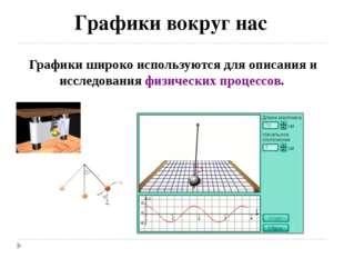 Графики вокруг нас Графики широко используются для описания и исследования ф