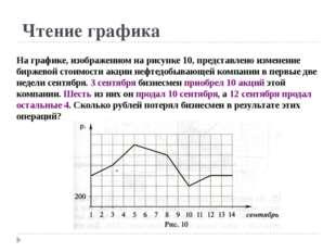 Чтение графика На графике, изображенном на рисунке 10, представлено изменение