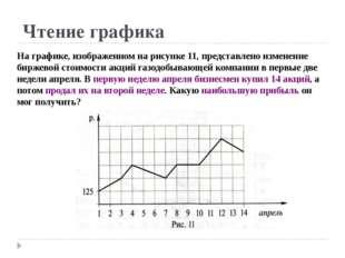 Чтение графика На графике, изображенном на рисунке 11, представлено изменение