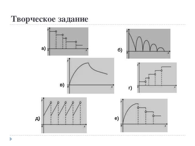 Творческое задание а) б) в) г) д) е)
