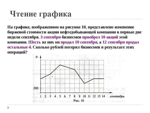 Чтение графика На графике, изображенном на рисунке 10, представлено изменение...