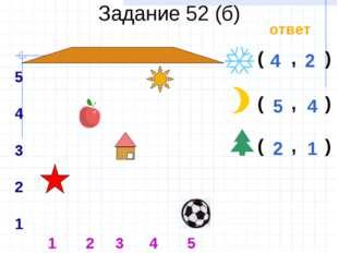 (,) Задание 52 (б) 5 4 3 2 1 1 2 3 4 5 (,) (,) ответ 4 2 5 4 2 1